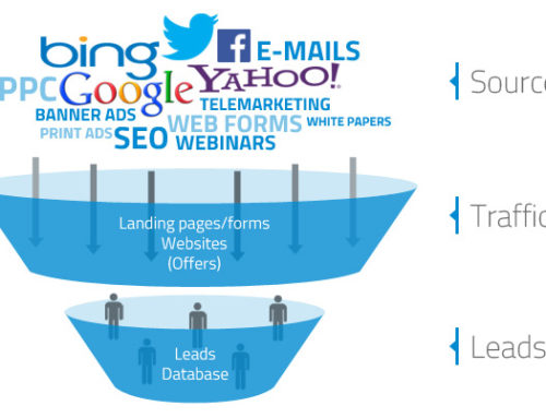 E-mail marketing: idee per aumentare il numero dei contatti