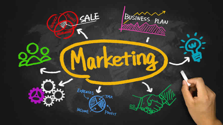 marketing wiki