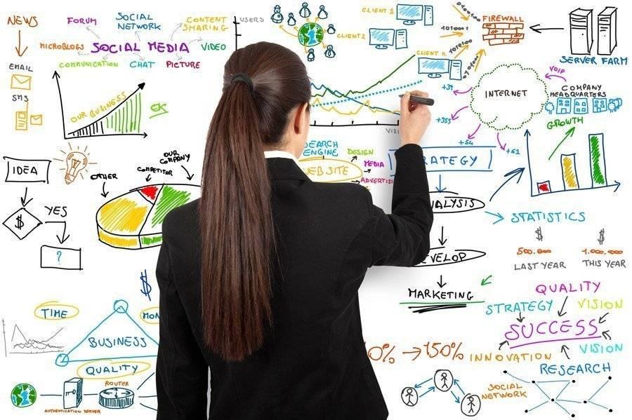 quanto investire in web marketing