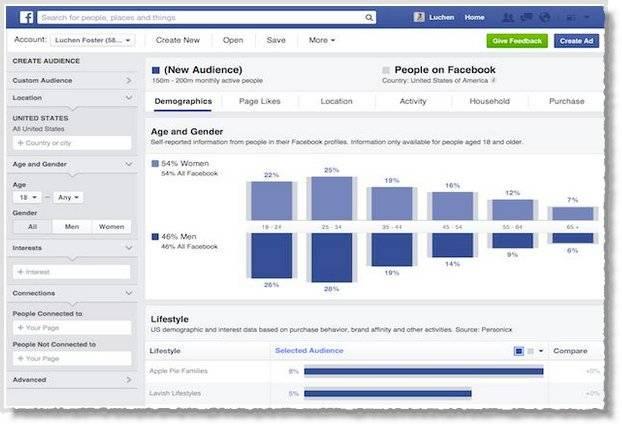 pagina insights fare marketing su facebook